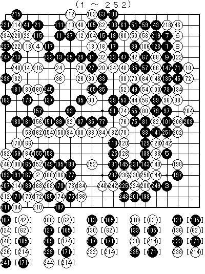 ライブ 棋聖 戦